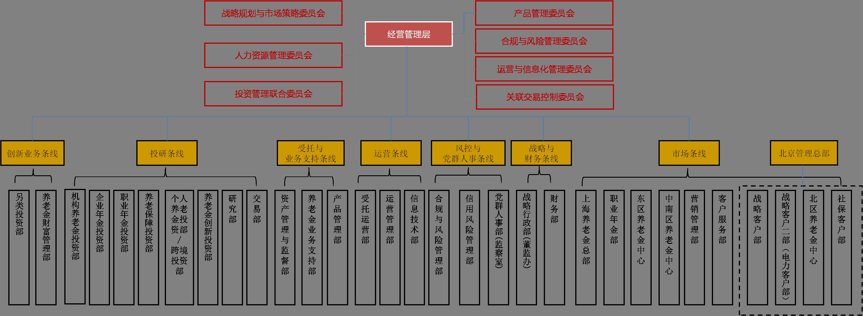 农业银行个人网_长江养老保险股份有限公司